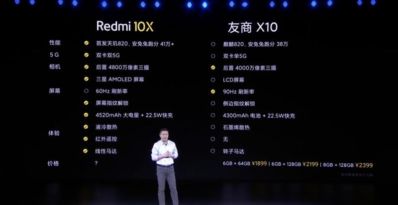 Redmi 10XとHonor X10の比較