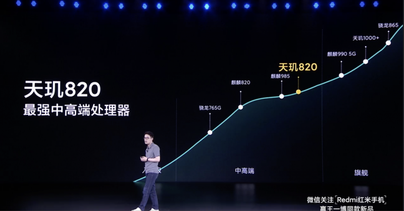 Redmi 10Xの性能の高さをアピール
