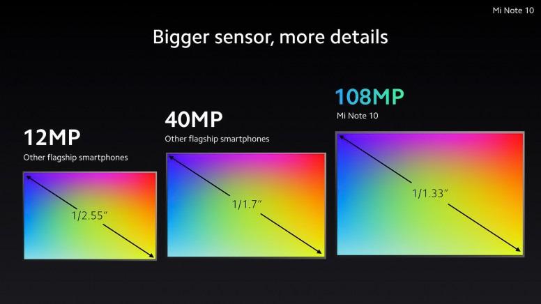 センサー、画素数のイメージ画像
