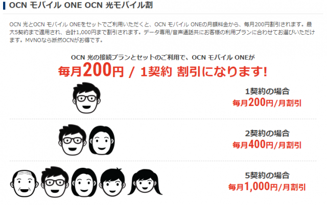 OCN光モバイル割とは