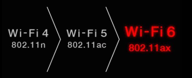 Wi-Fiは下位互換が原則