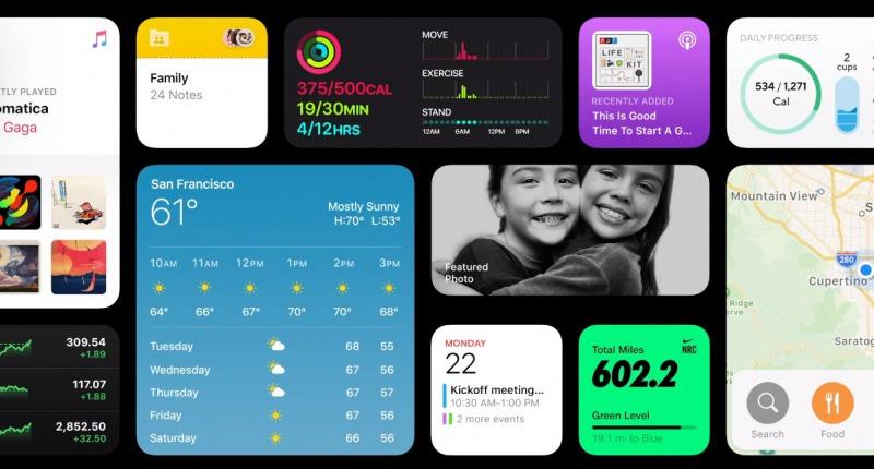 iOS 14ウィジェットの画像