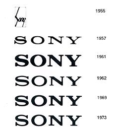 SONYのロゴの変遷