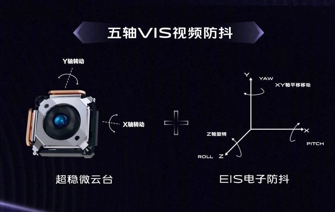 vivo X50 Proの5軸VIS