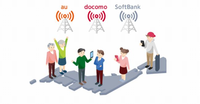 mineoは主要3事業者のネットワークすべてに対応