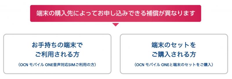 OCNモバイルONE 端末補償オプション