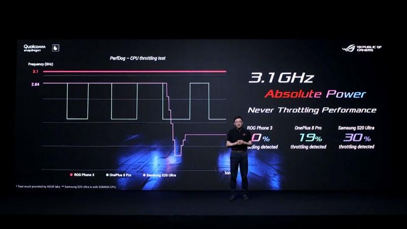 ROG Phone 3の性能14