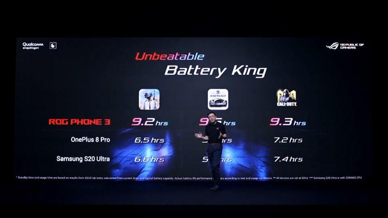 ROG Phone 3のバッテリー3