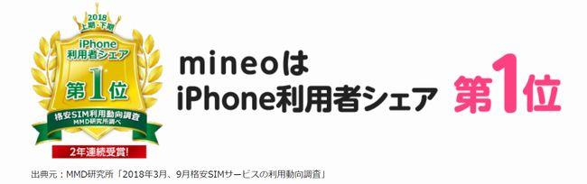 mineoはiPhone利用者シェア1位も受賞