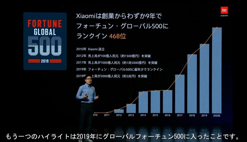 Xiaomiはわずか9年でフォーチューン・グローバル500にランクイン