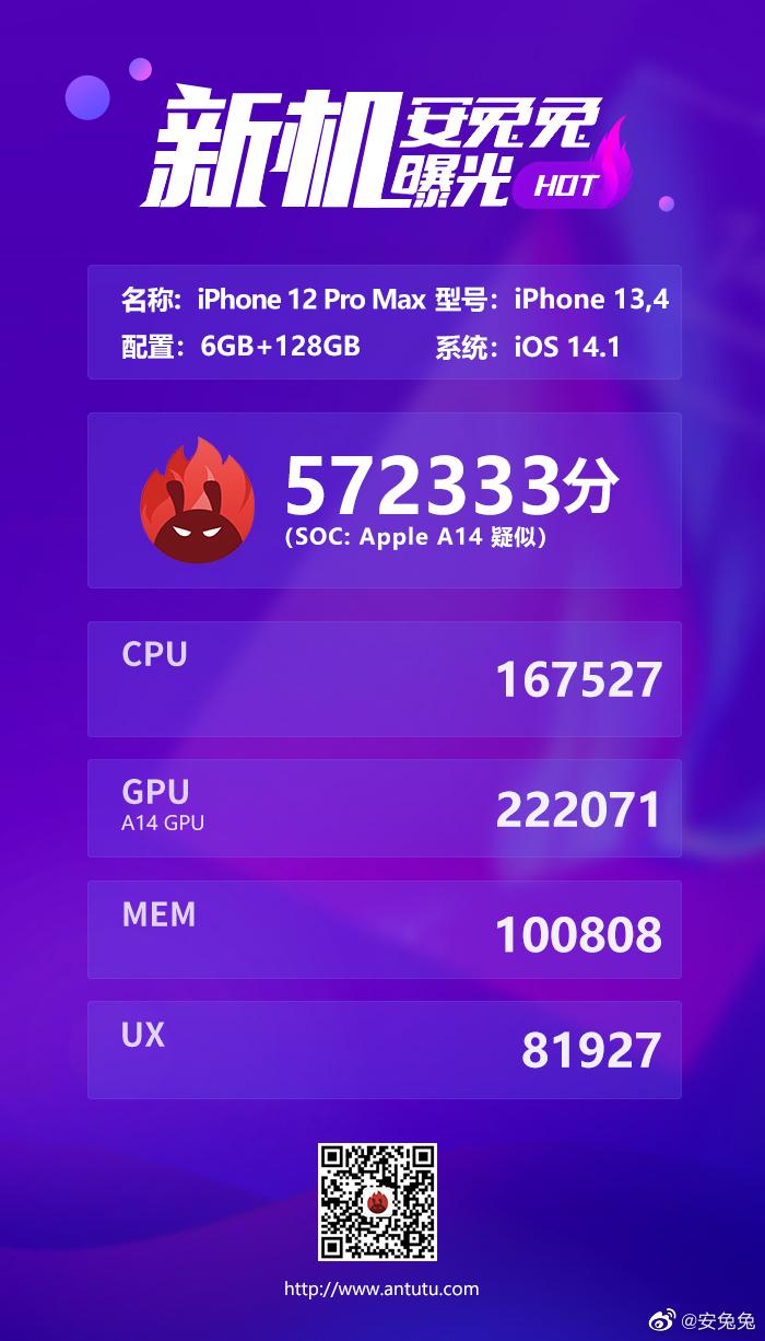 iPhone 12 Pro Max Antutu