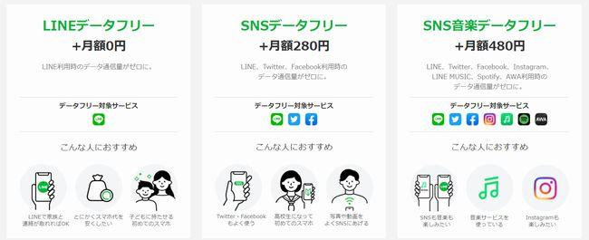 LINEモバイルのカウントフリーサービスはSNSに強い