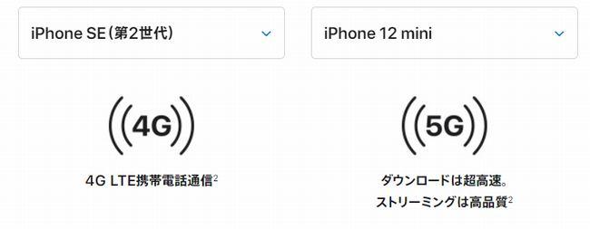 「iPhone SE」と「iPhone 12 mini」の通信速度比較