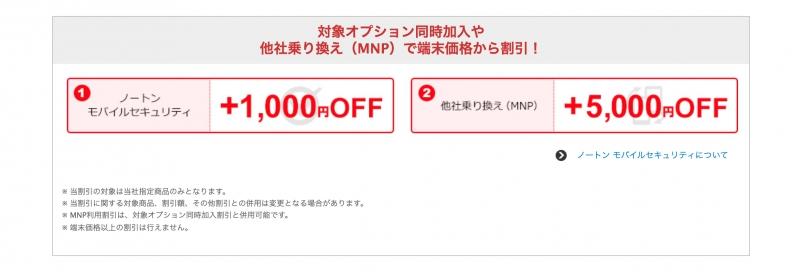 更に条件達成で最大6,000円OFF