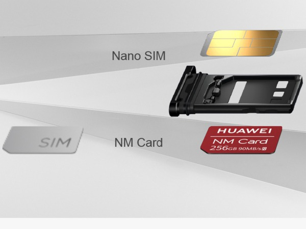 NMカード