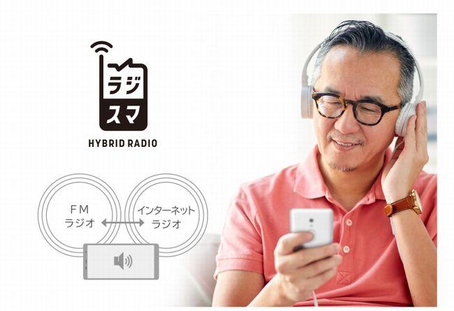 ハイブリッドラジオ機能を搭載