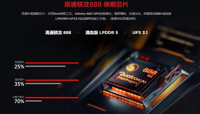 フラグシップSoC「Snapdragon 888」を採用