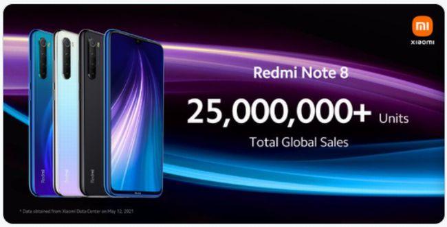 2500万台以上販売したRedmi Note8
