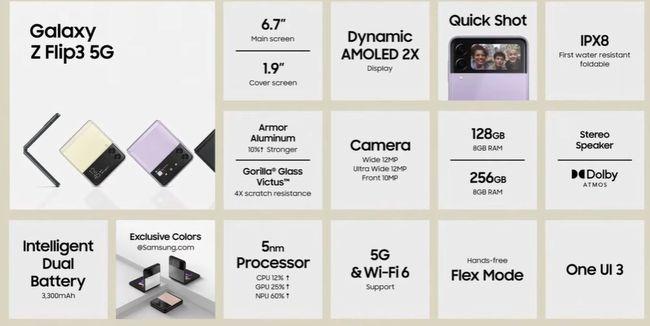 Galaxy Z Flip3のスペック概要