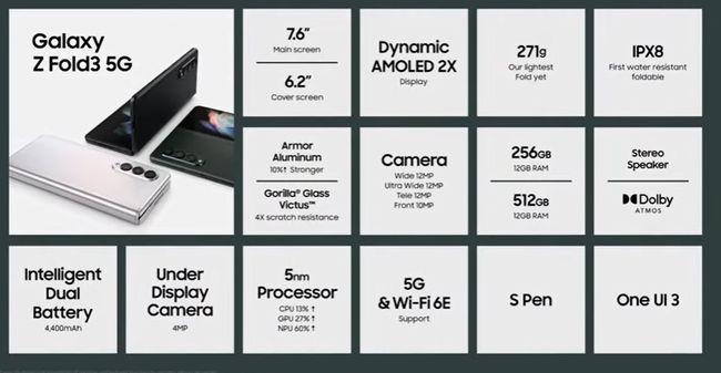 Galaxy Z Fold3のスペック紹介
