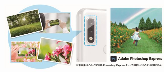 シーンを選ばないデュアルカメラ機能とアプリによる自動補正