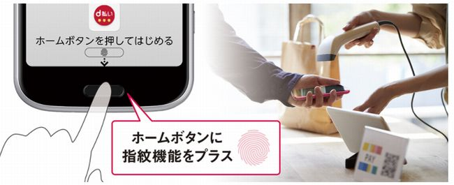 指紋認証にもシリーズとして初めて対応